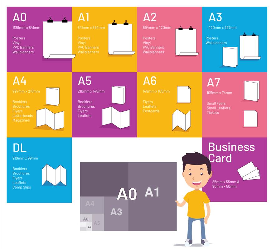 اندازه استاندارد کاغذها